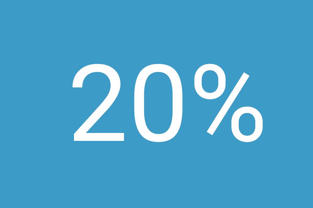Долю иностранного владения агрегаторами могут ограничить 20%